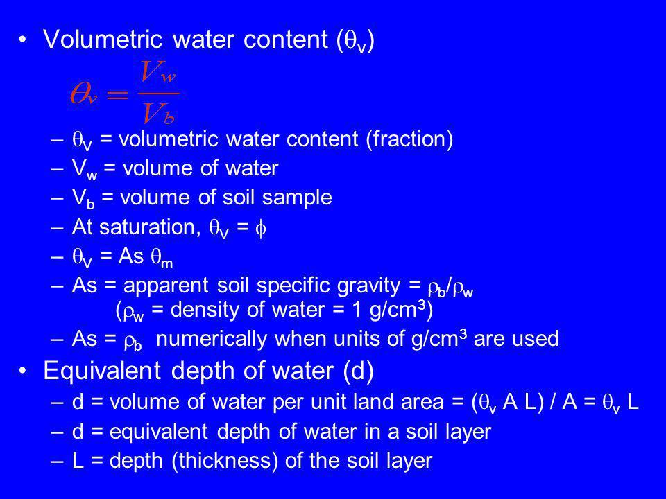 Volumetric water content (v)
