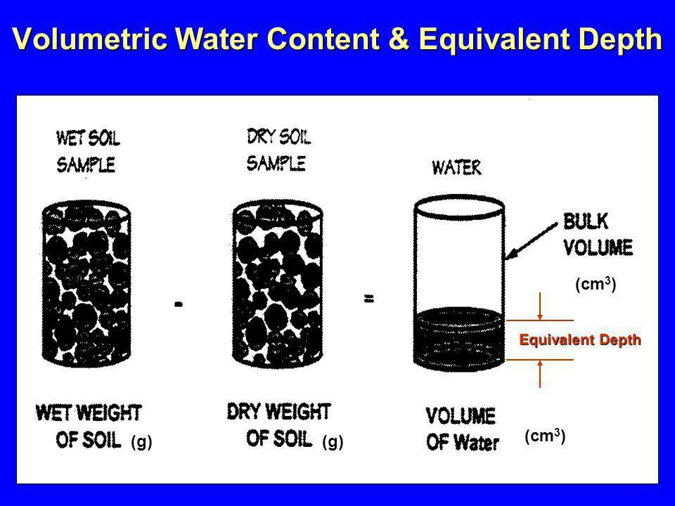 Volumetric Water Content & Equivalent Depth