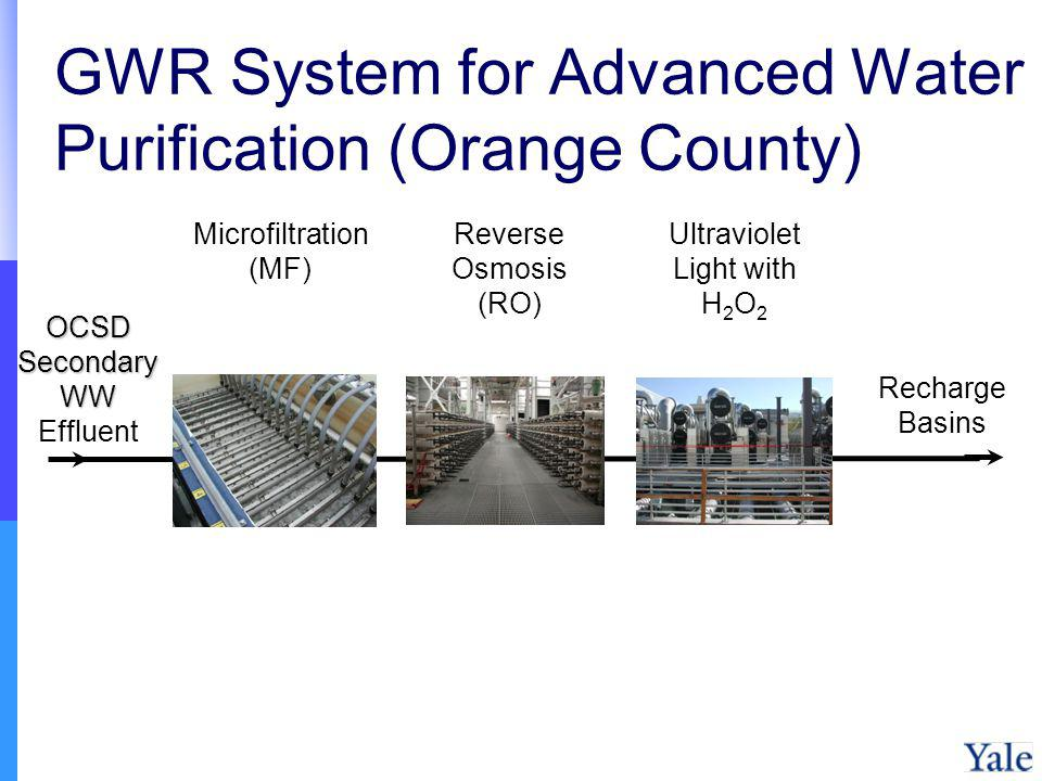 GWR System for Advanced Water Purification (Orange County)