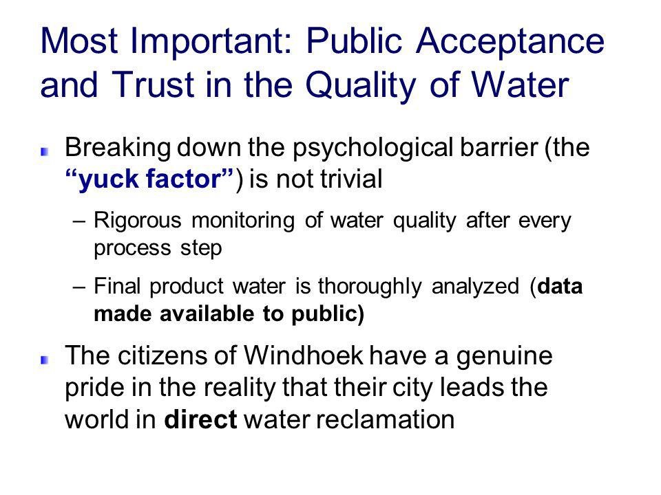 Most Important: Public Acceptance and Trust in the Quality of Water