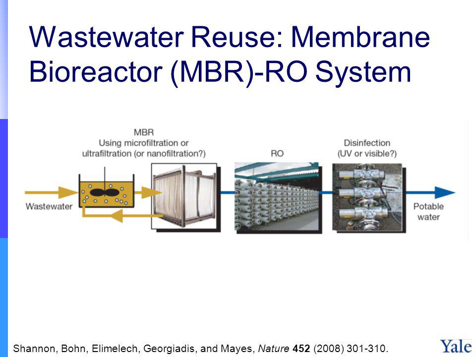Wastewater Reuse: Membrane Bioreactor (MBR)-RO System