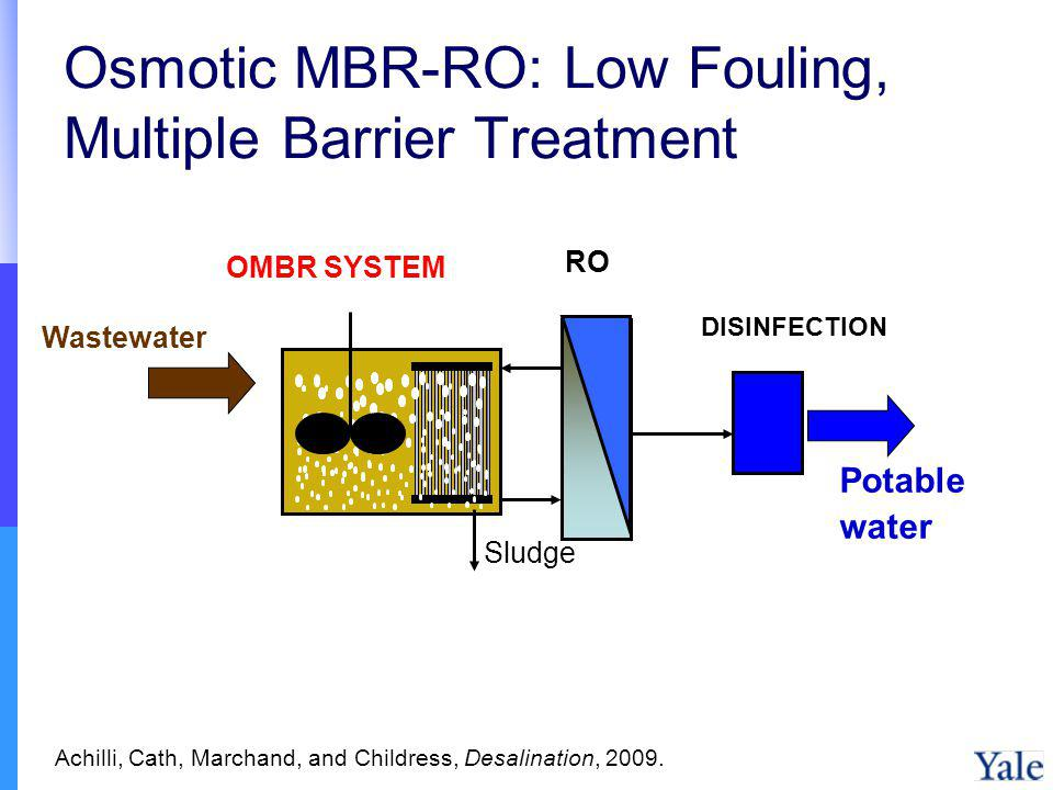 Osmotic MBR-RO: Low Fouling, Multiple Barrier Treatment