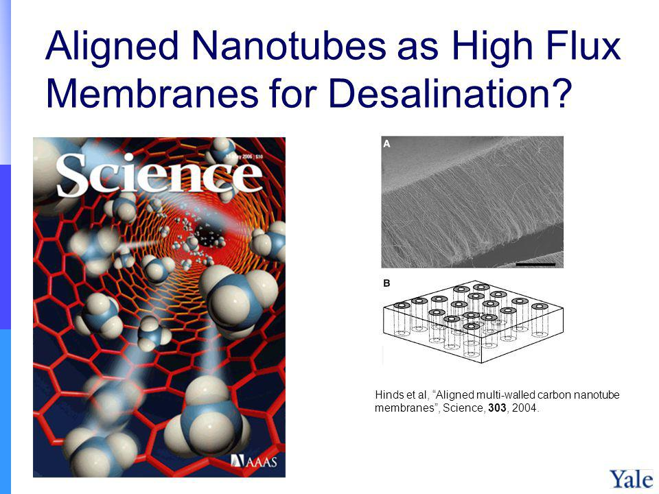 Aligned Nanotubes as High Flux Membranes for Desalination