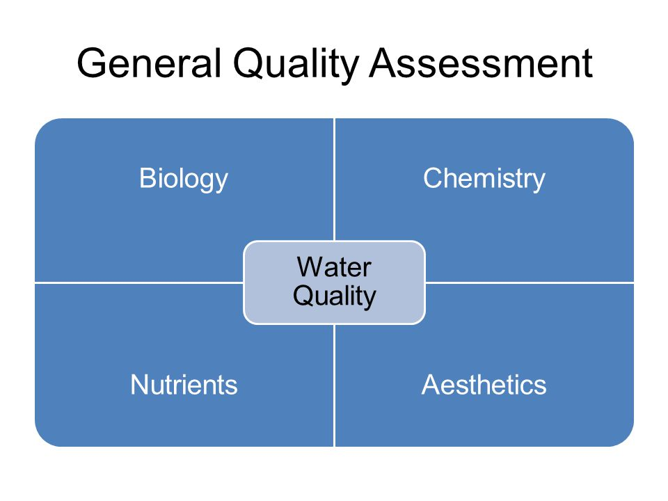General Quality Assessment