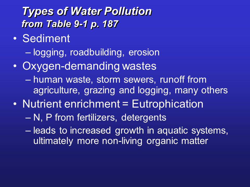 Types of Water Pollution from Table 9-1 p. 187