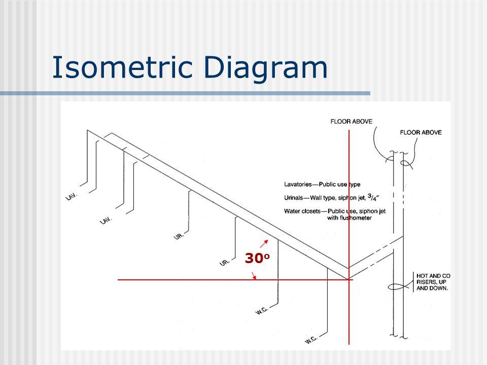 Isometric Diagram 30o