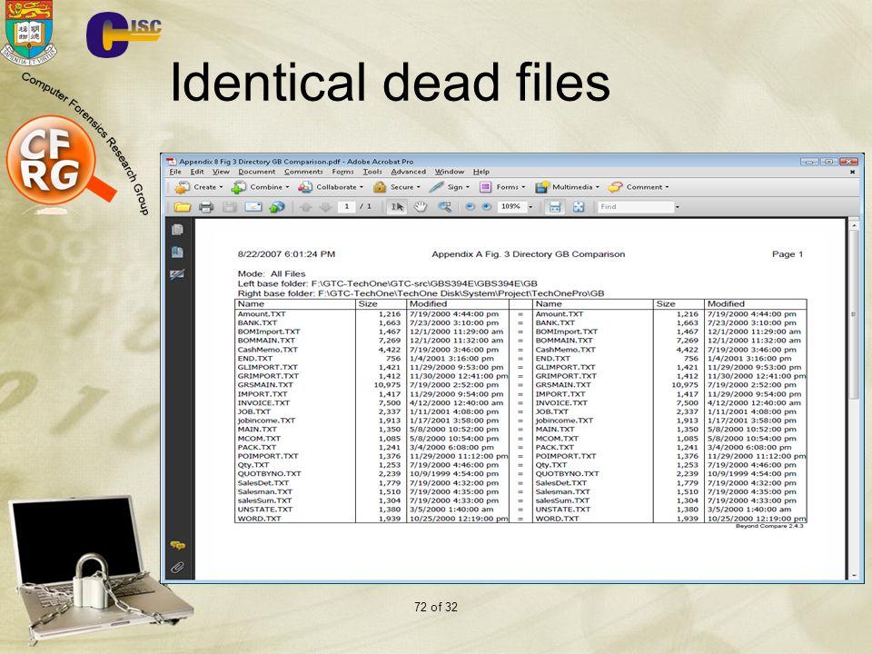 Identical dead files