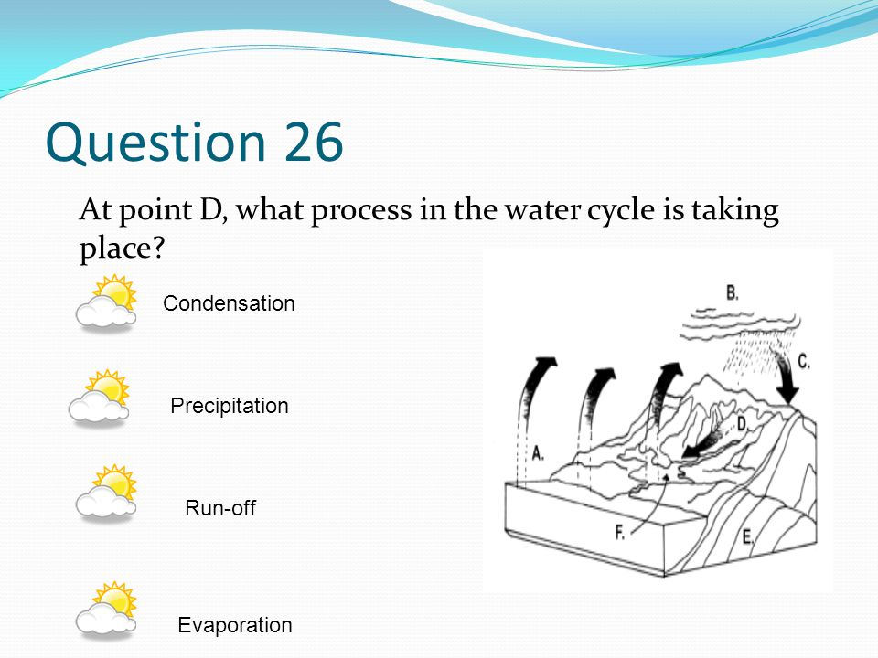 Question 26 At point D, what process in the water cycle is taking place Condensation. Precipitation.