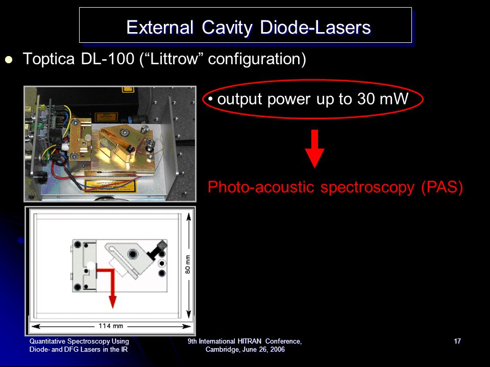 External Cavity Diode-Lasers
