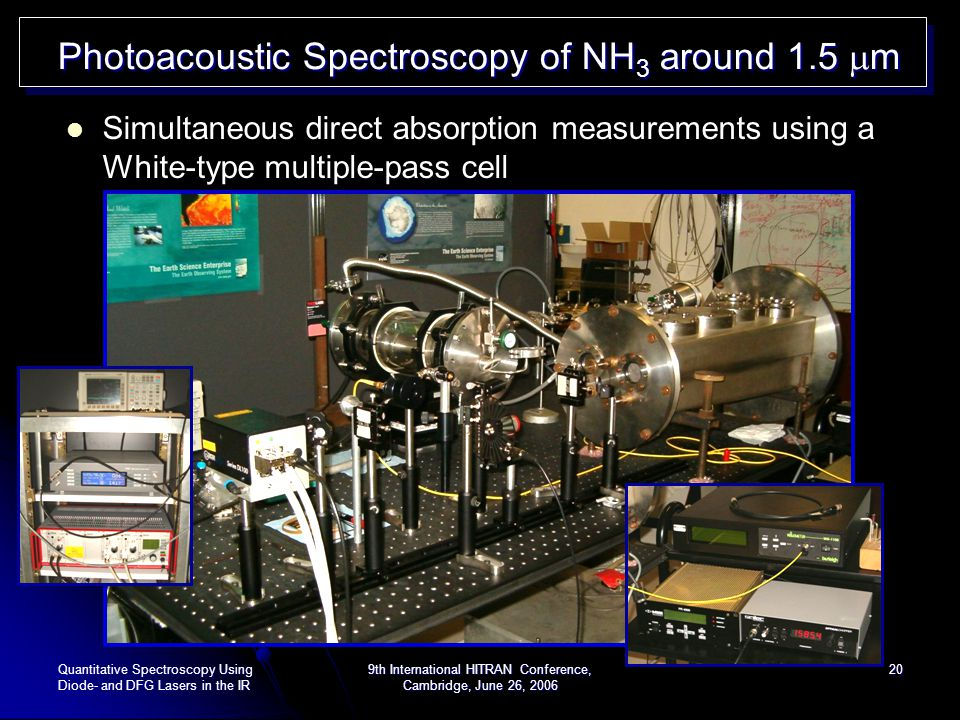 Photoacoustic Spectroscopy of NH3 around 1.5 mm