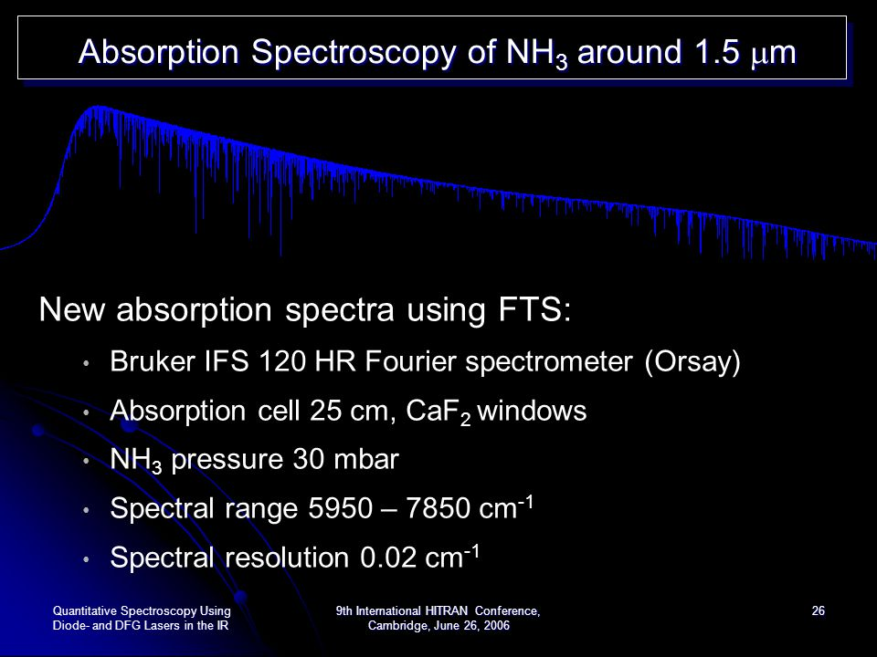 Absorption Spectroscopy of NH3 around 1.5 mm