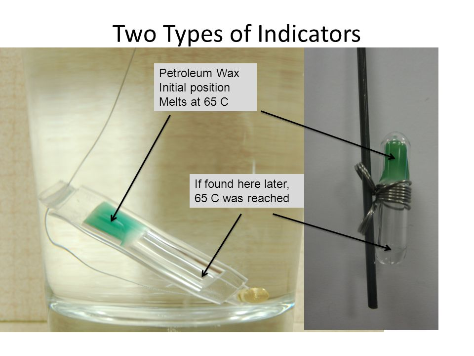 Two Types of Indicators