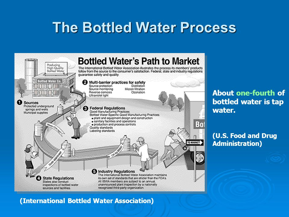 The Bottled Water Process