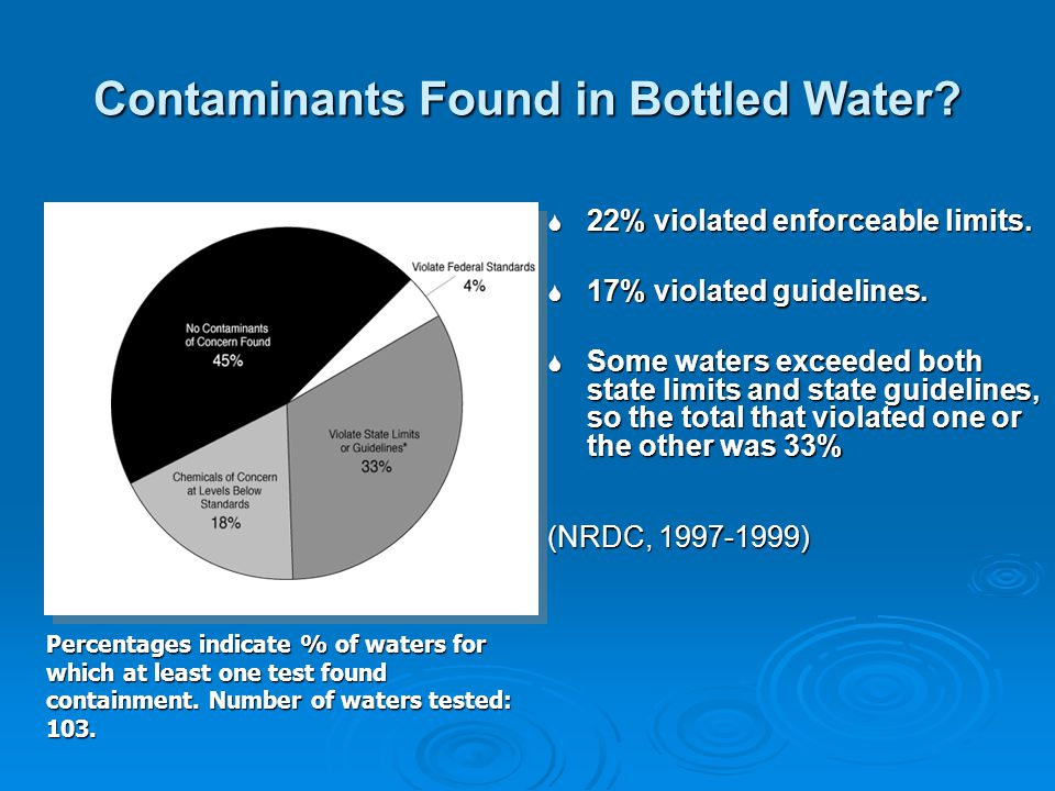 Contaminants Found in Bottled Water
