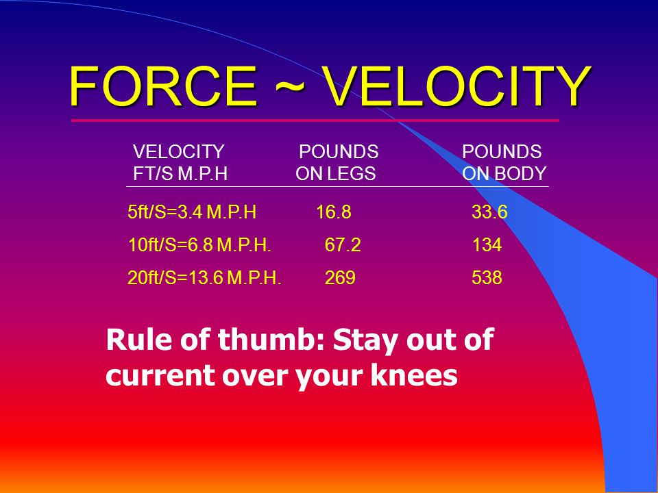 FORCE ~ VELOCITY Rule of thumb: Stay out of current over your knees