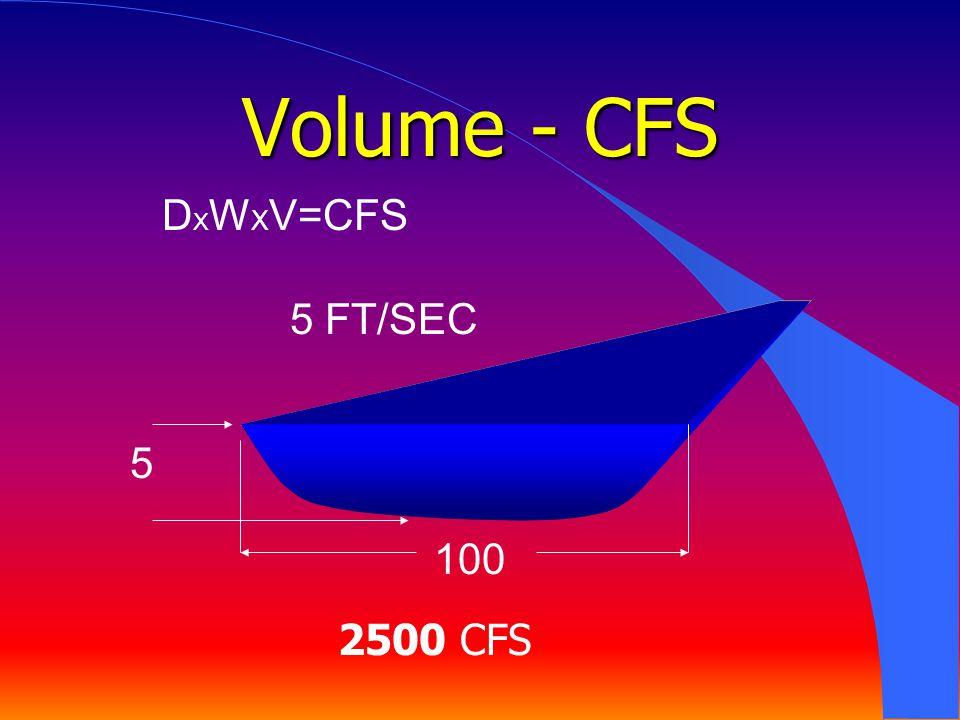 Volume - CFS DXWXV=CFS 5 FT/SEC 5 100 2500 CFS