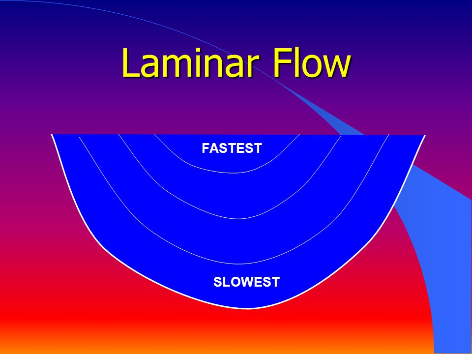 Laminar Flow FASTEST SLOWEST