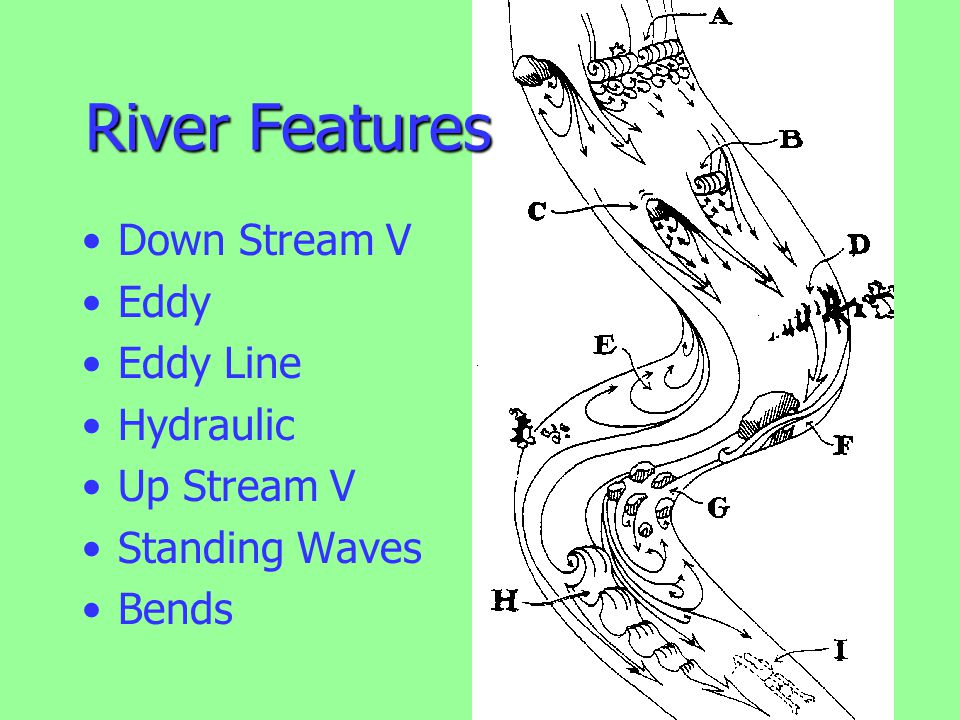 River Features Down Stream V Eddy Eddy Line Hydraulic Up Stream V