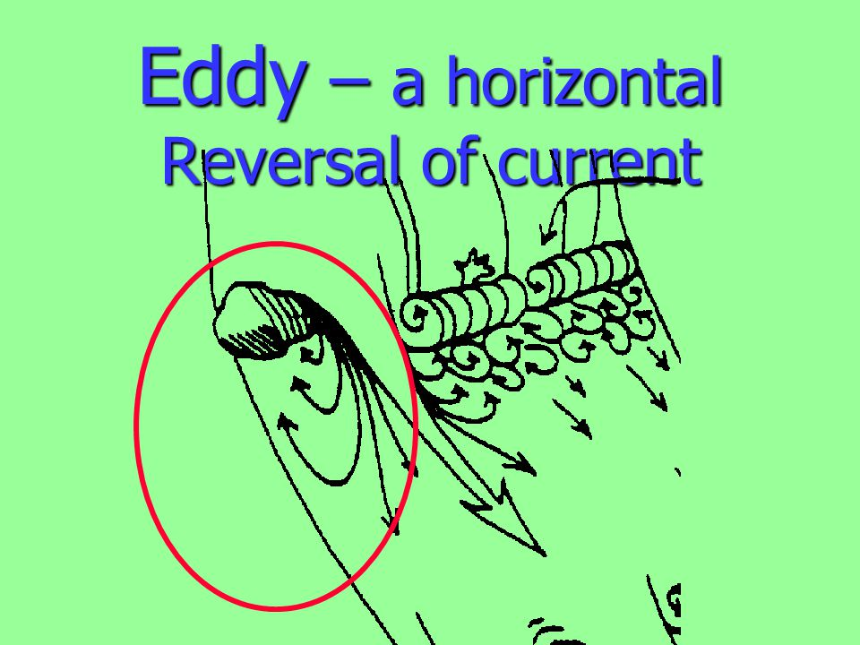 Eddy – a horizontal Reversal of current