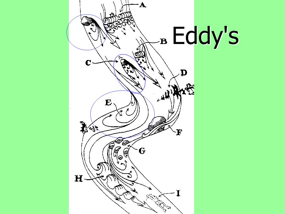 Eddy s