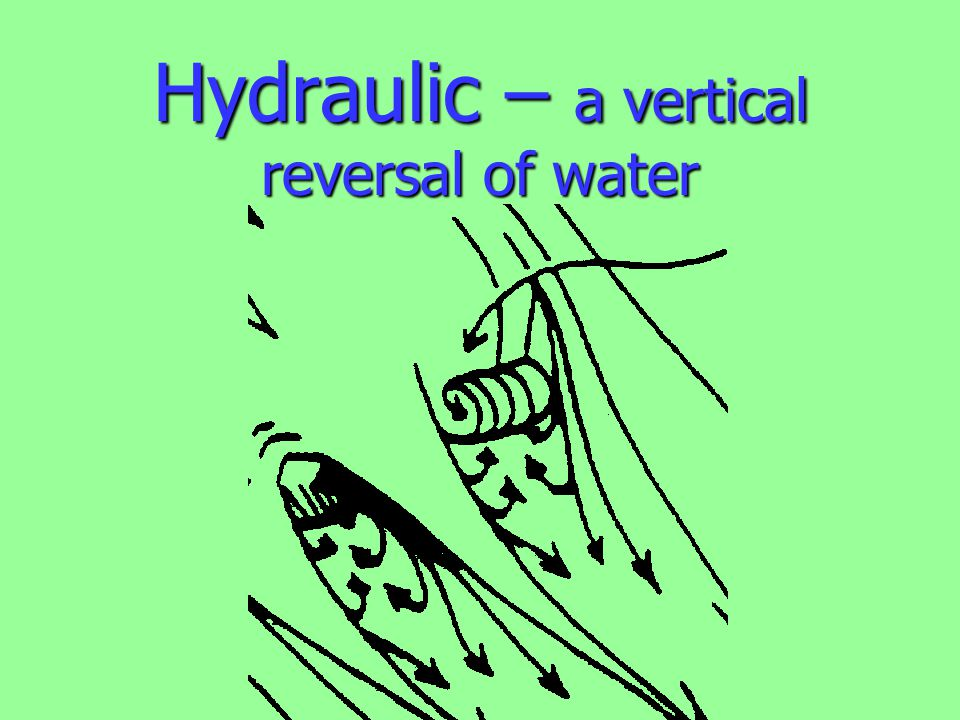 Hydraulic – a vertical reversal of water