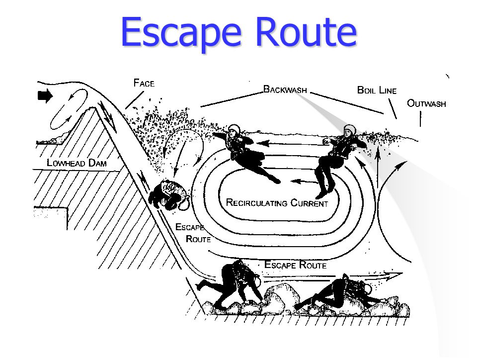 Escape Route
