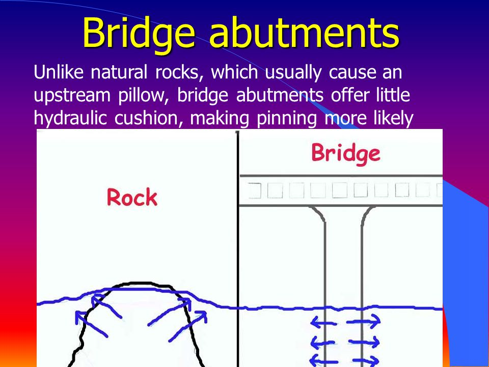 Bridge abutments