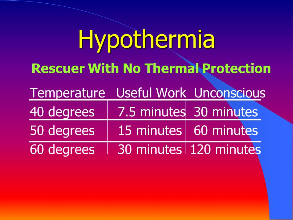Hypothermia Rescuer With No Thermal Protection