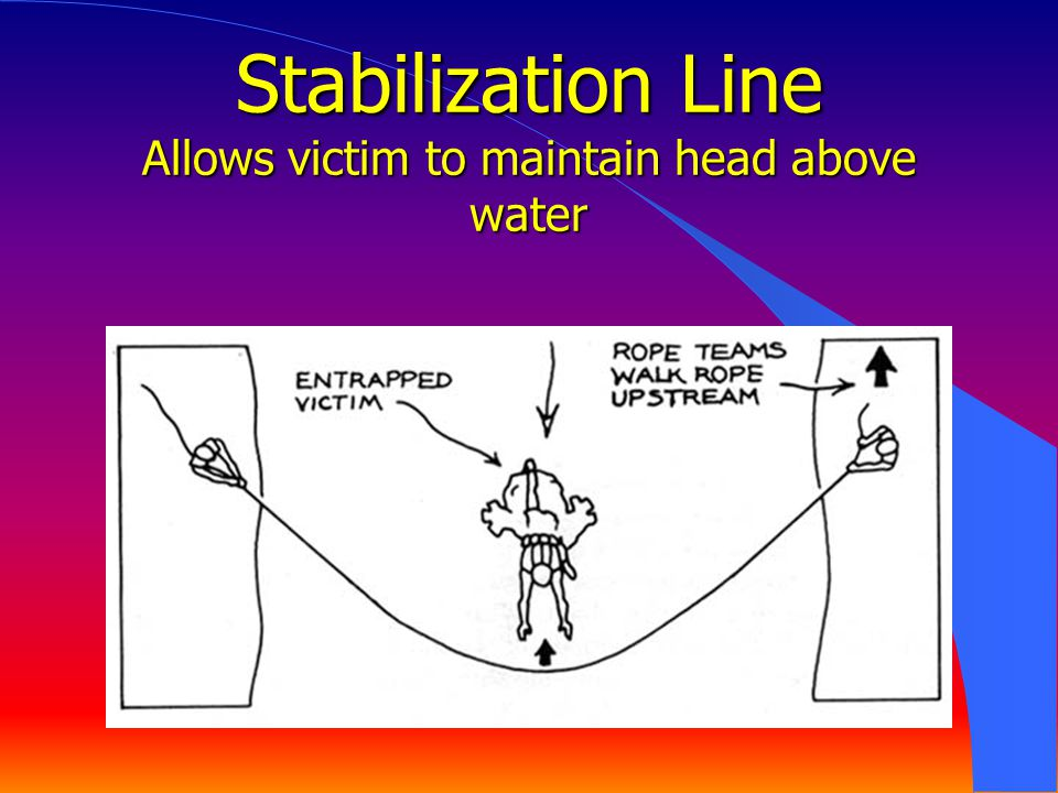 Stabilization Line Allows victim to maintain head above water