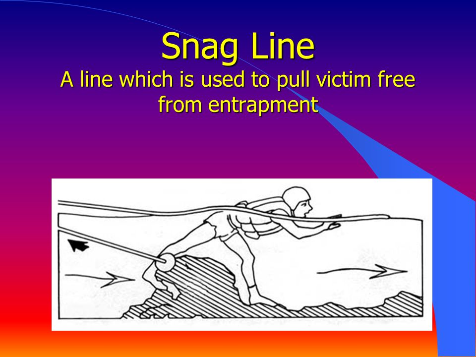 Snag Line A line which is used to pull victim free from entrapment