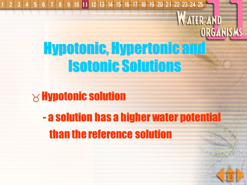 Hypotonic, Hypertonic and Isotonic Solutions