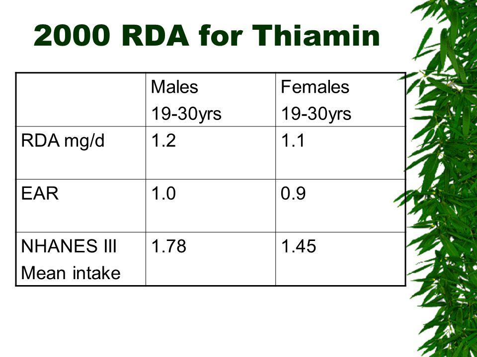 2000 RDA for Thiamin Males 19-30yrs Females RDA mg/d 1.2 1.1 EAR 1.0