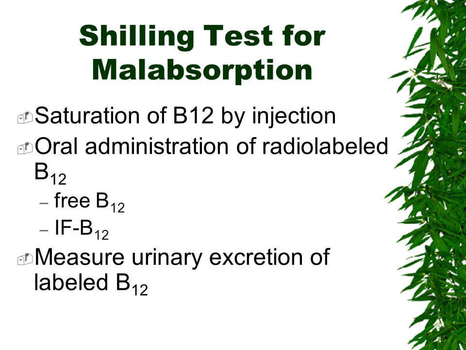 Shilling Test for Malabsorption