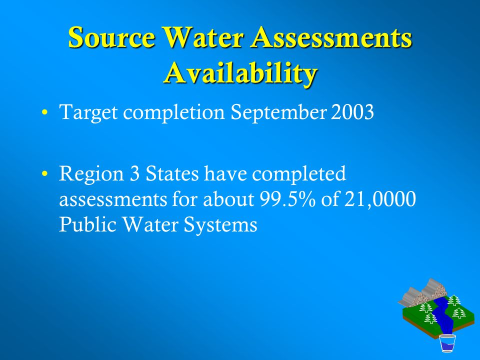 Source Water Assessments Availability