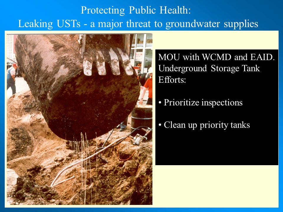 Protecting Public Health: