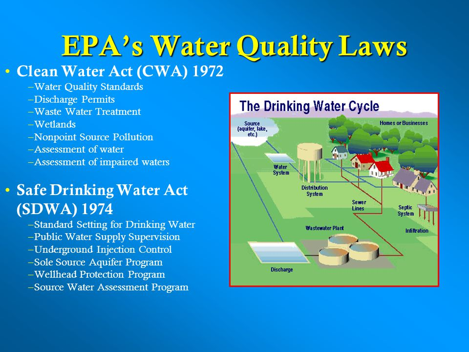 EPA's Water Quality Laws