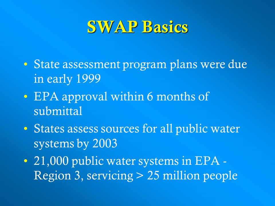 SWAP Basics State assessment program plans were due in early 1999