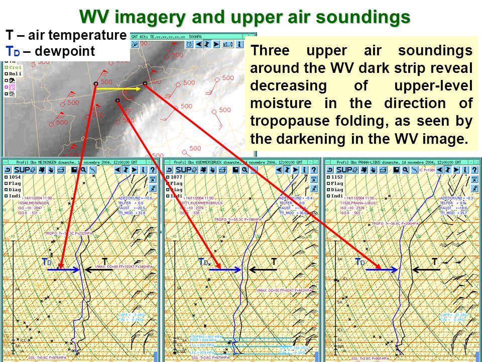 WV imagery and upper air soundings