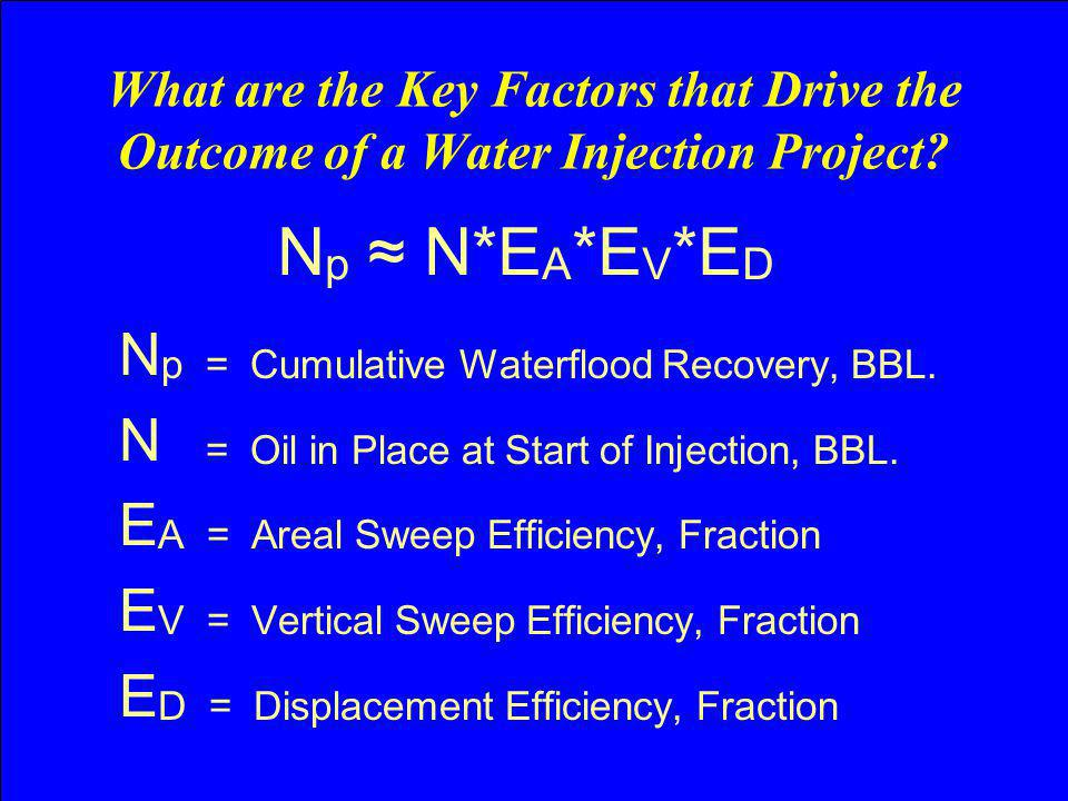 Np = Cumulative Waterflood Recovery, BBL.