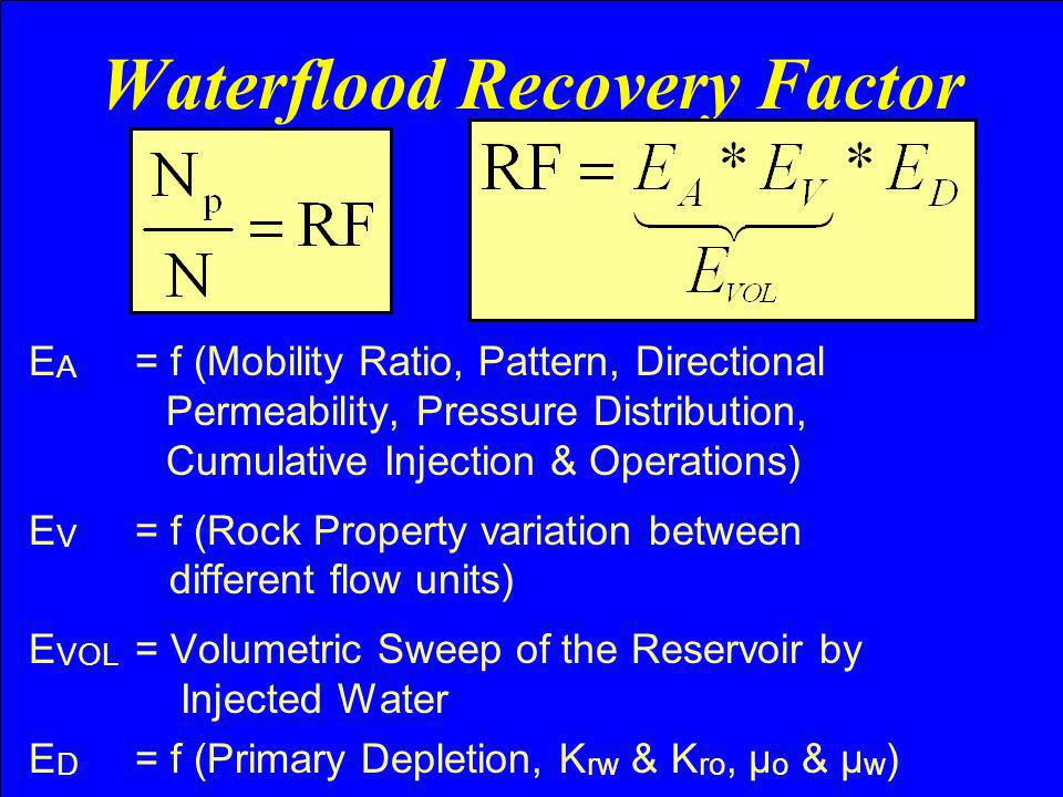 Waterflood Recovery Factor