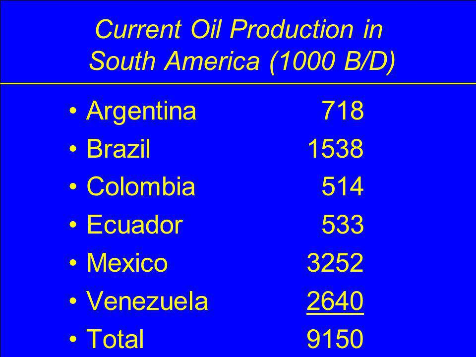 Current Oil Production in South America (1000 B/D)