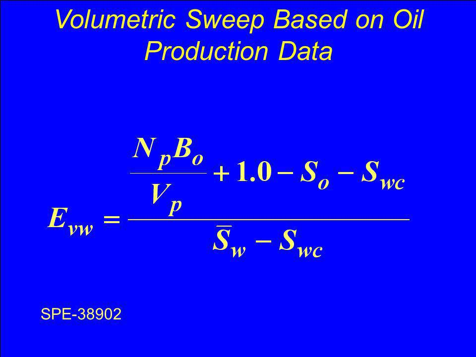 Volumetric Sweep Based on Oil Production Data