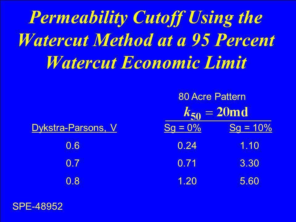 Permeability Cutoff Using the Watercut Method at a 95 Percent Watercut Economic Limit