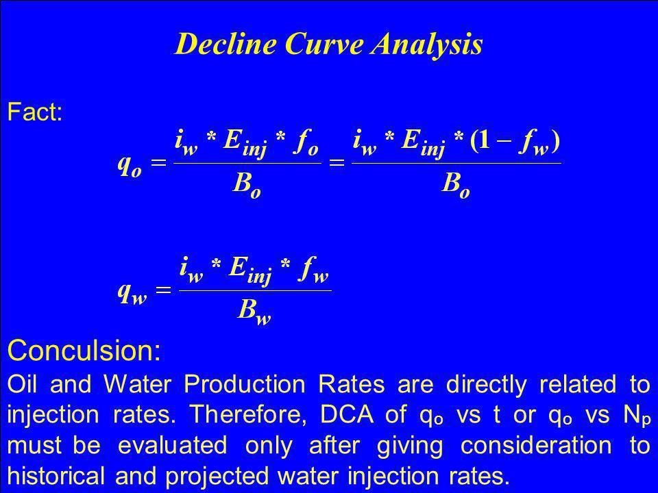 Decline Curve Analysis