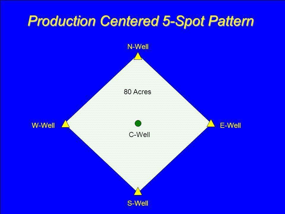 Production Centered 5-Spot Pattern
