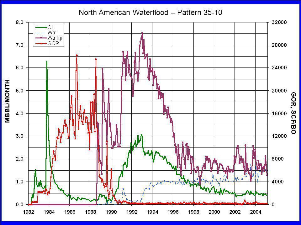 North American Waterflood – Pattern 35-10