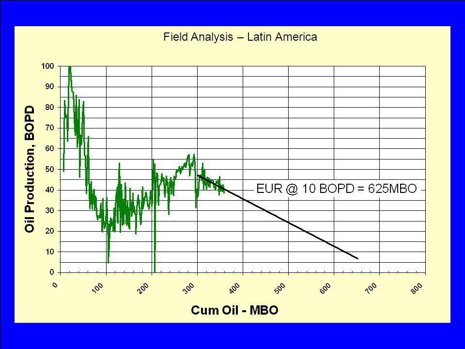 Field Analysis – Latin America