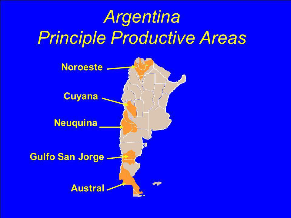Argentina Principle Productive Areas