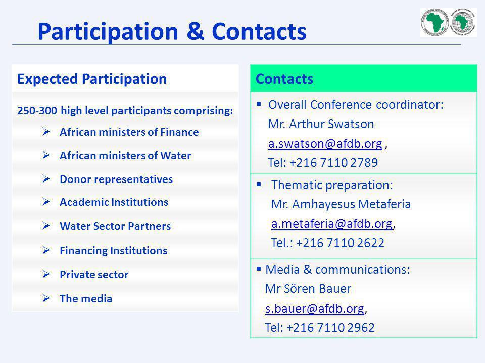 Participation & Contacts