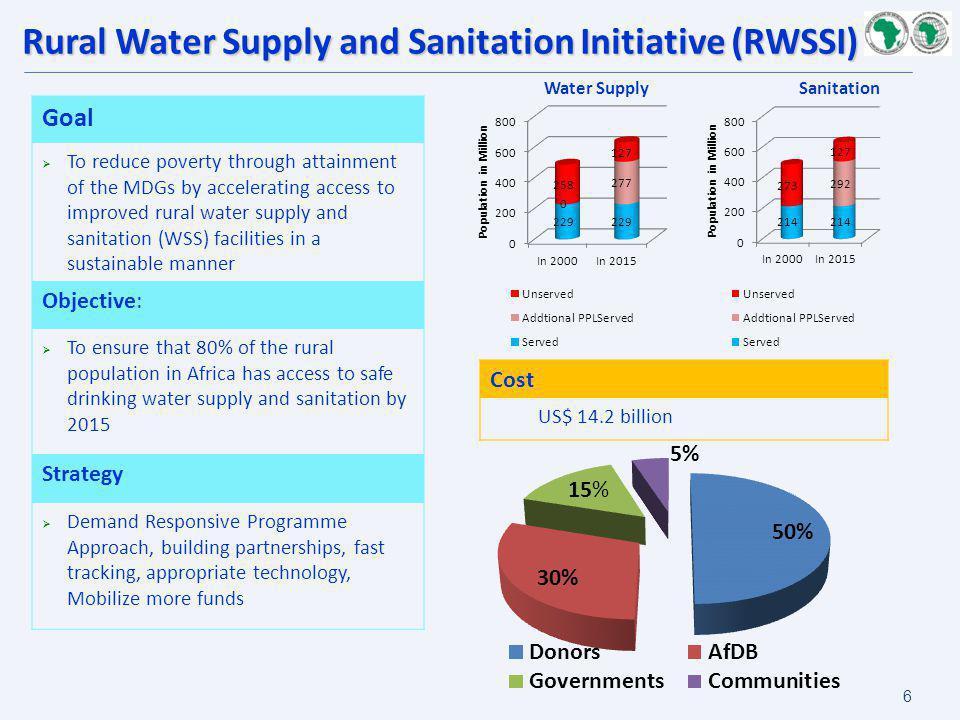 Rural Water Supply and Sanitation Initiative (RWSSI)